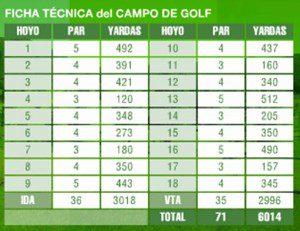 La Posada del Qenti - tabla score 2012