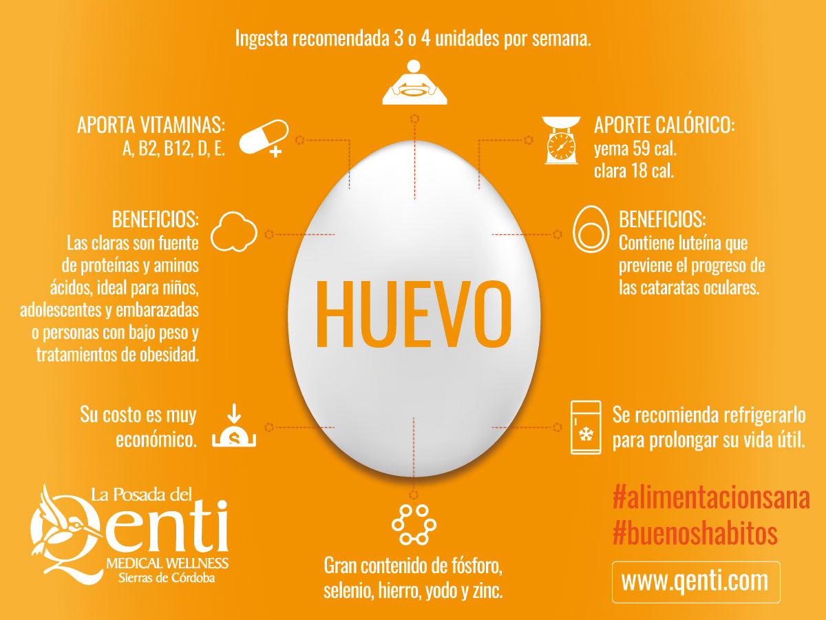 infografia-huevo2