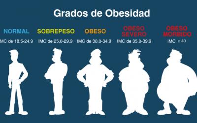Tips para superar el sobrepeso y la obesidad