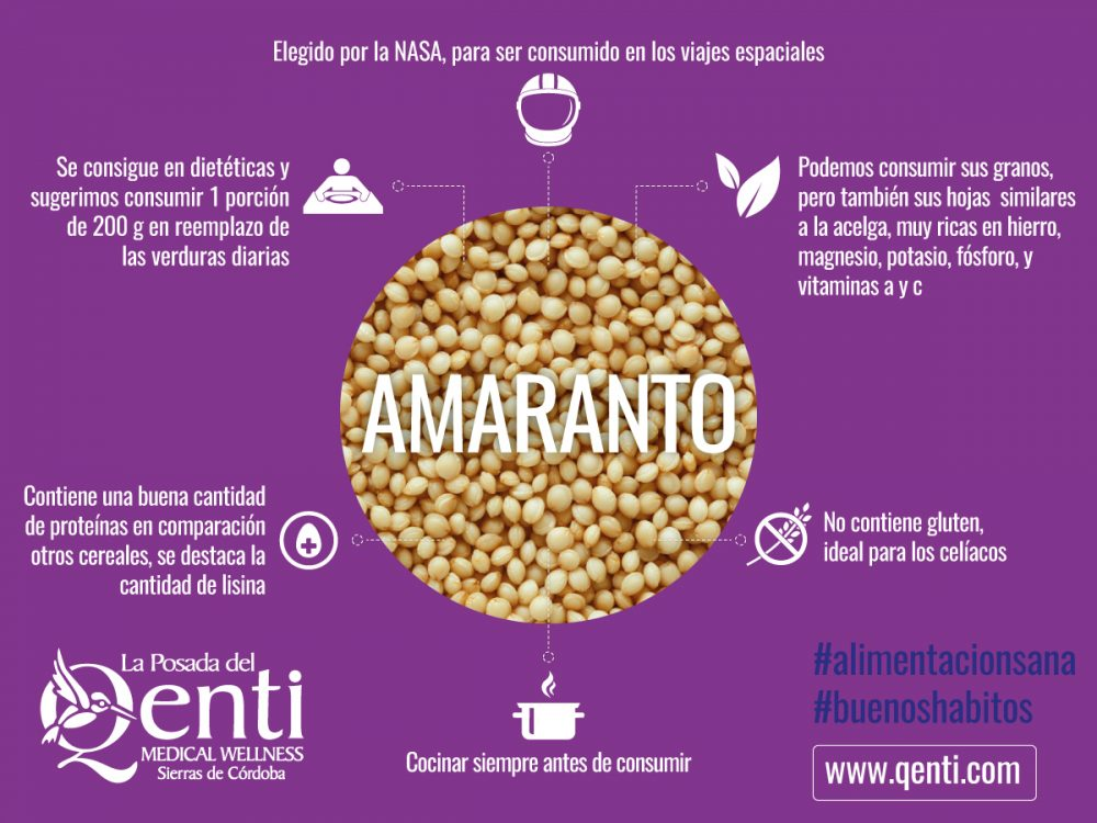 graphics-Amaranth