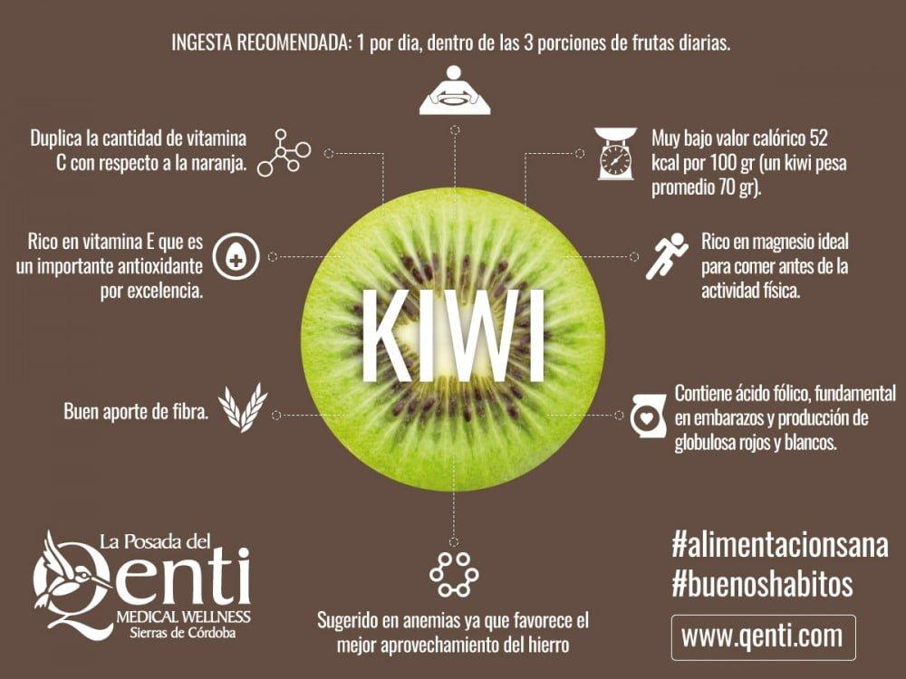 infografia-kiwi